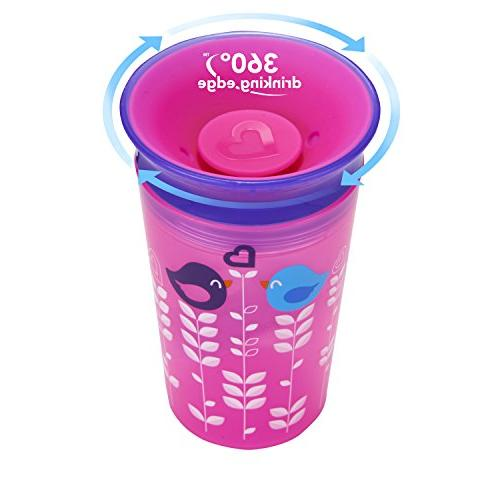 Munchkin Miracle Cup, 2