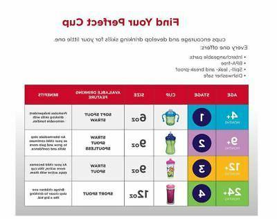 Playtex Training Proof Spout BPA Free 2 pk